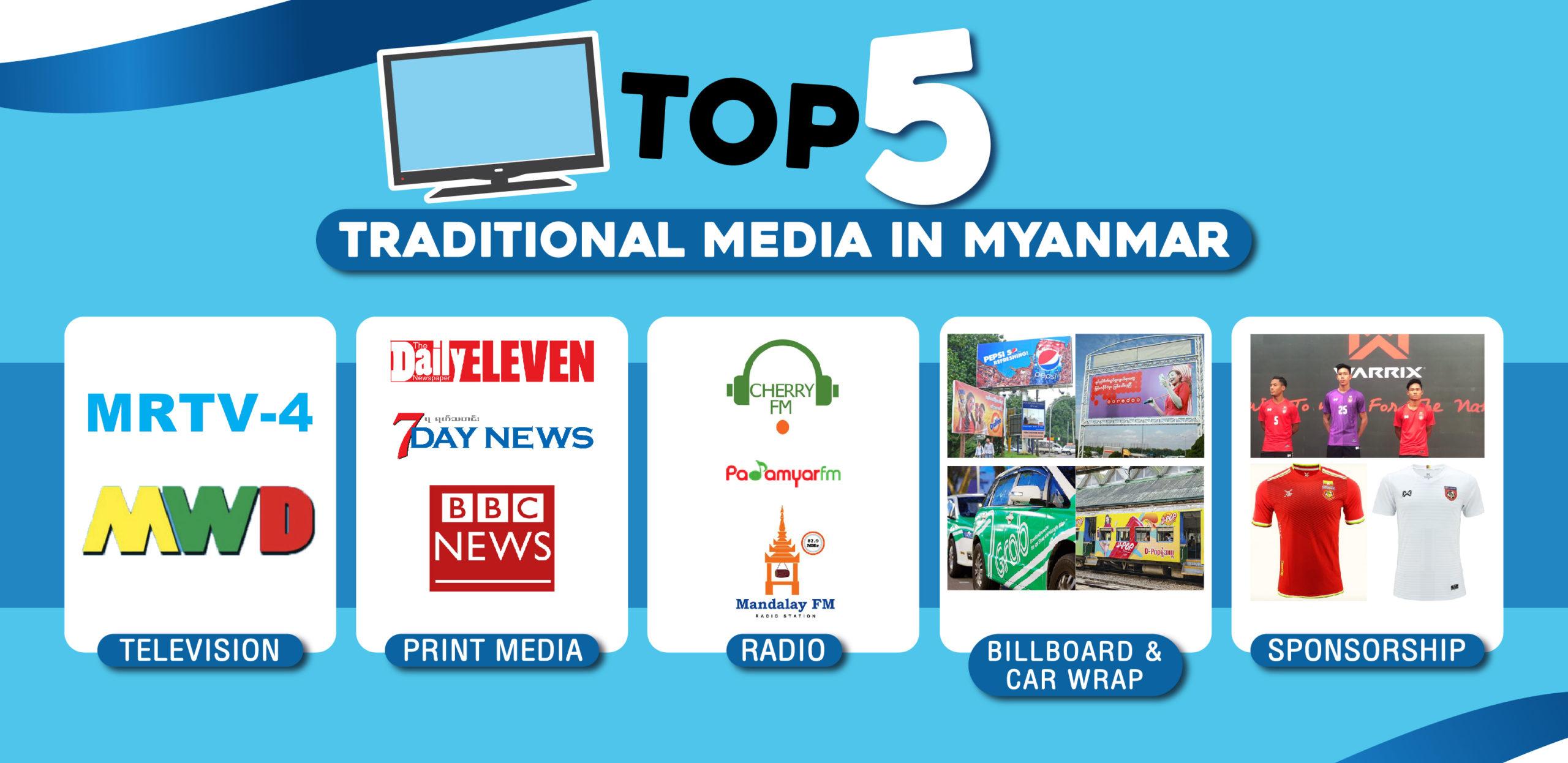 Top5 Traditional Media In Myanmar