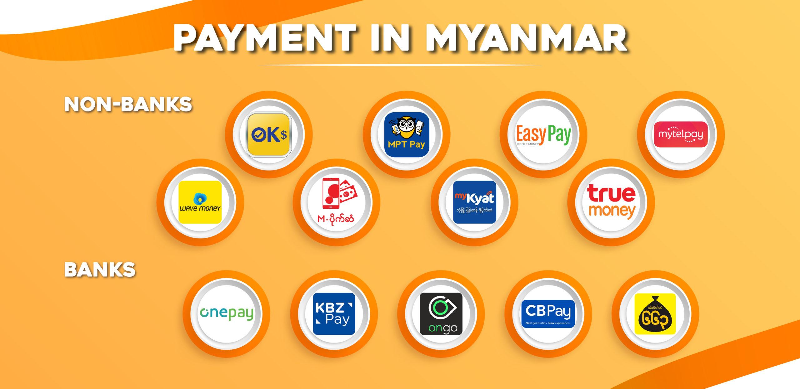 Payment In Myanmar